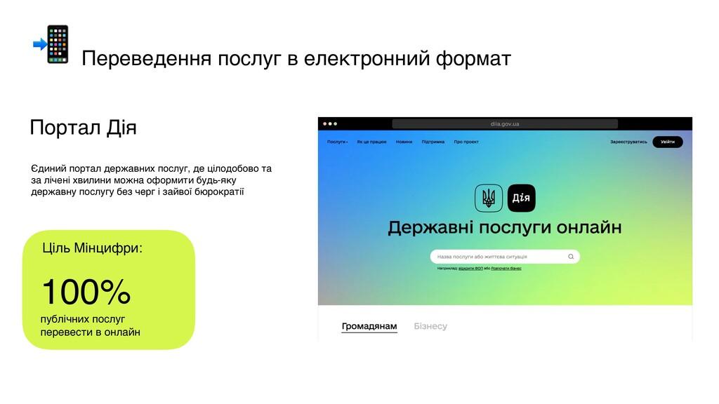 Переведення послуг в електронний формат Ціль М...