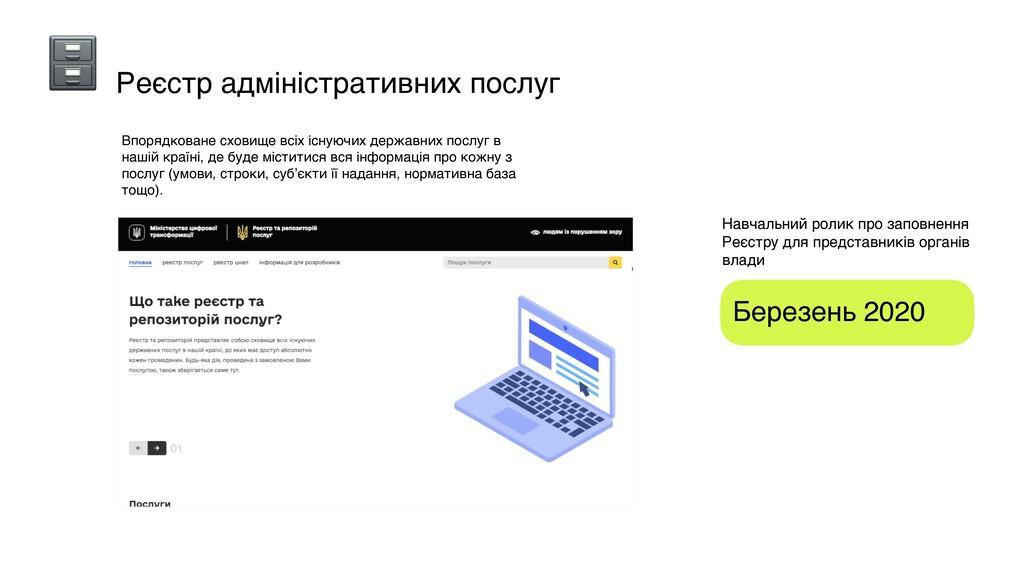 Реєстр адміністративних послуг Впорядковане сх...
