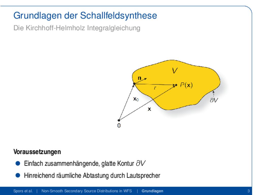 Grundlagen der Schallfeldsynthese Die Kirchhoff...
