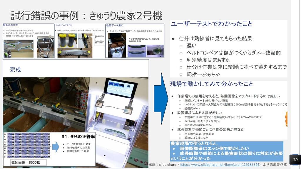 試行錯誤の事例:きゅうり農家2号機 30 出所:slide share(https://www...