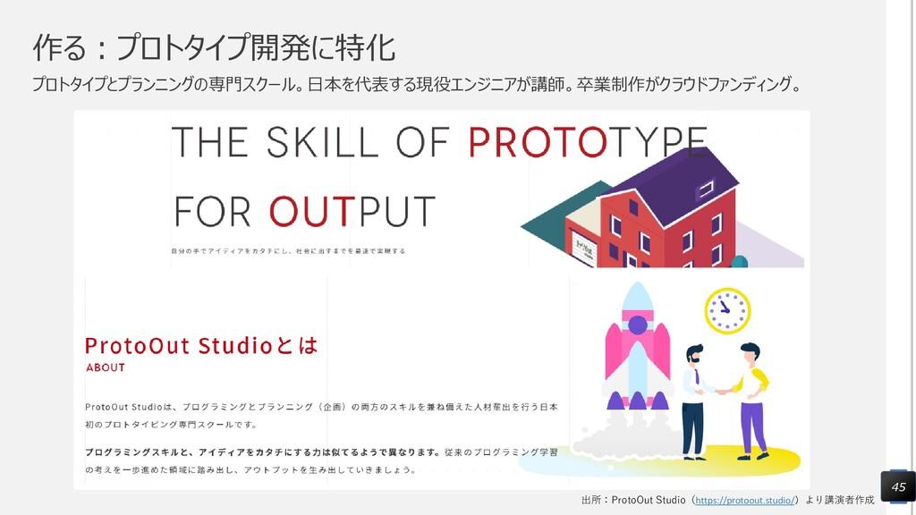 作る:プロトタイプ開発に特化 プロトタイプとプランニングの専門スクール。日本を代表する現役エン...
