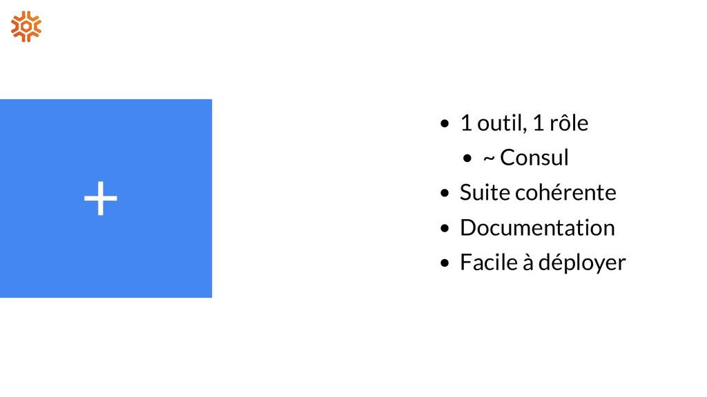 + 1 outil, 1 rôle ~ Consul Suite cohérente Docu...