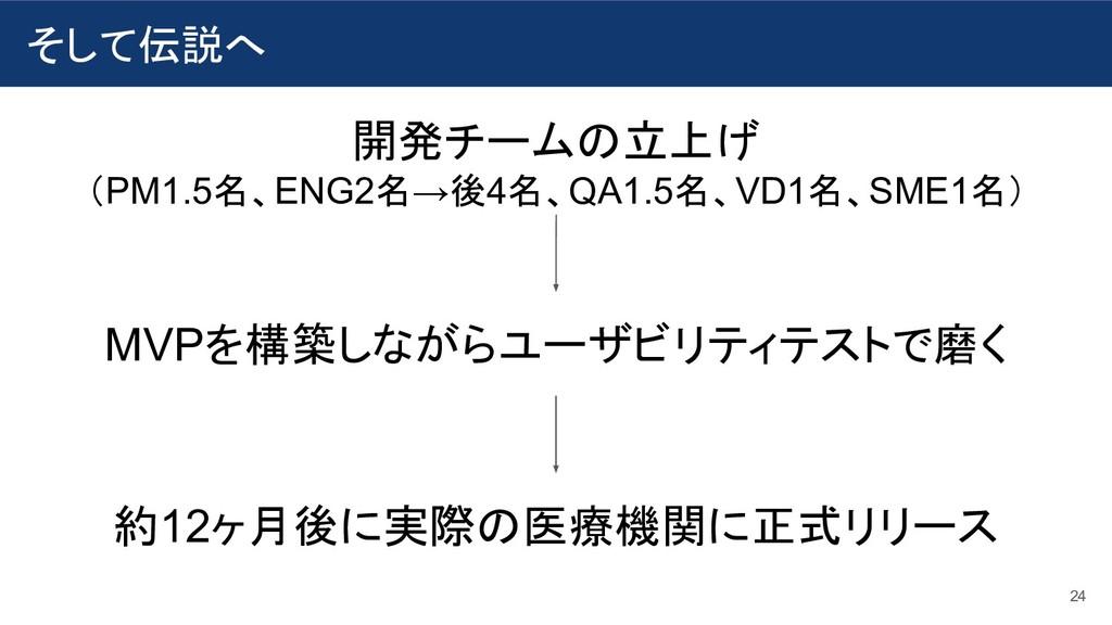 そして伝説へ 24 開発チームの立上げ (PM1.5名、ENG2名→後4名、QA1.5名、VD...