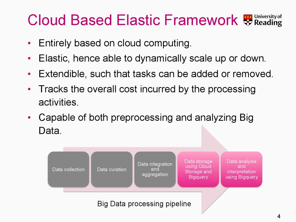 Cloud Based Elastic Framework 4 • Entirely bas...