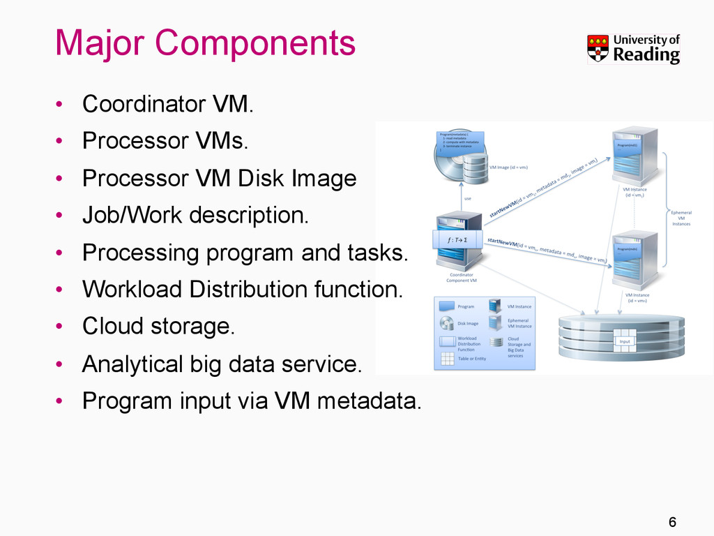Major Components • Coordinator VM. • Processo...