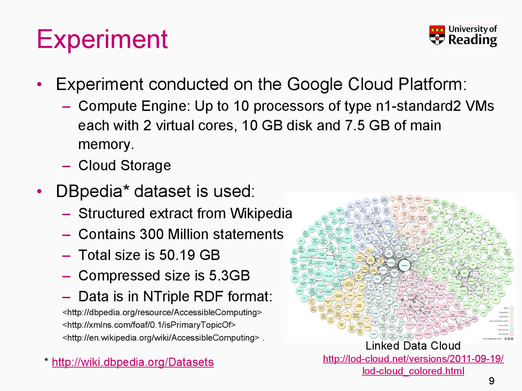 •  Experiment conducted on the Google Cloud Pla...