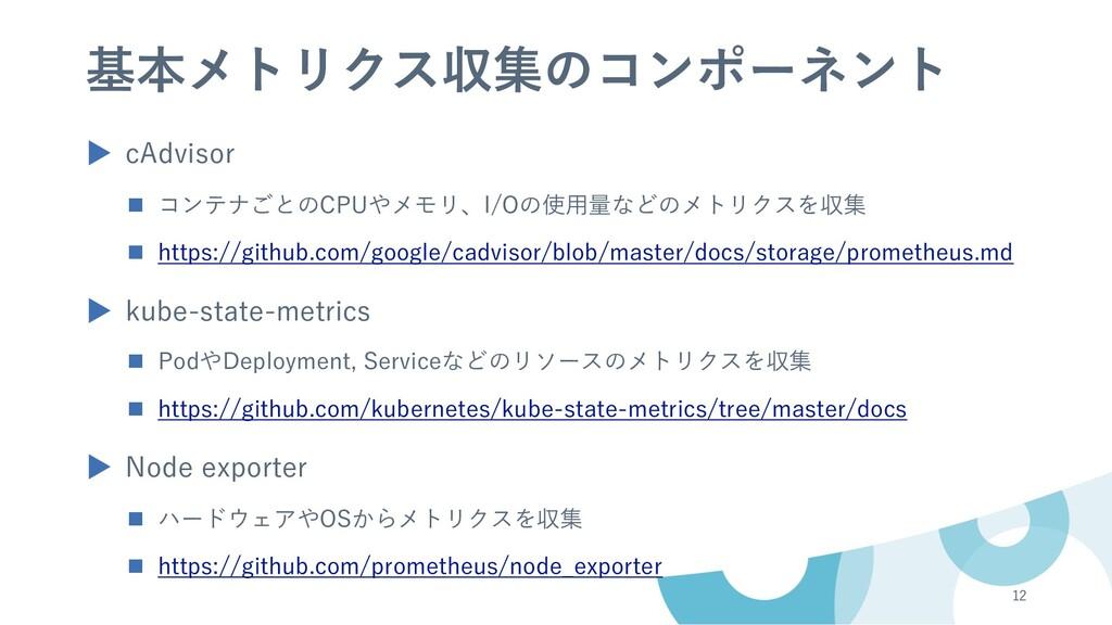 基本メトリクス収集のコンポーネント ▶ cAdvisor n コンテナごとのCPUやメモリ、I...