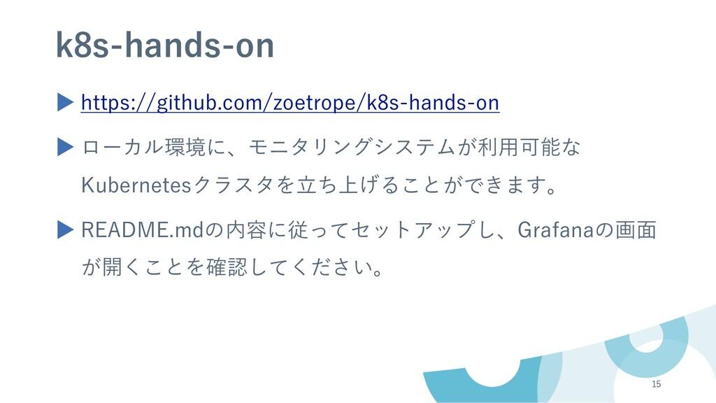 k8s-hands-on ▶ https://github.com/zoetrope/k8s-...