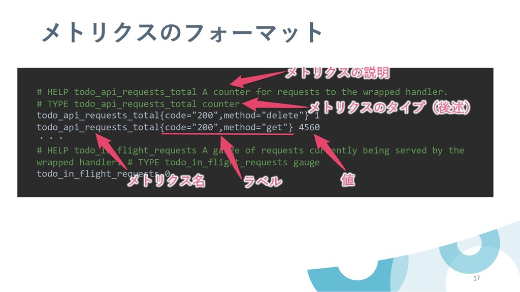 # HELP todo_api_requests_total A counter for re...