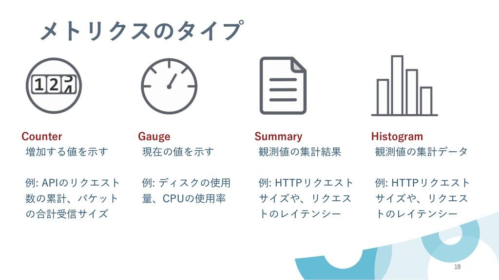 18 Histogram 観測値の集計データ 例: HTTPリクエスト サイズや、リクエス ト...