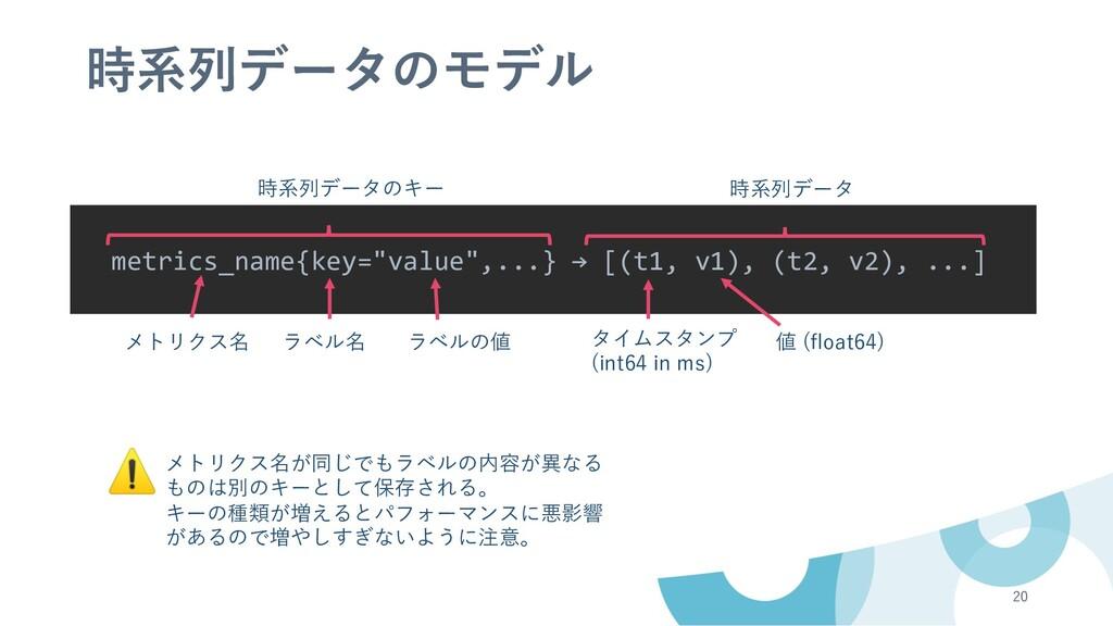 20 メトリクス名が同じでもラベルの内容が異なる ものは別のキーとして保存される。 キーの種類...