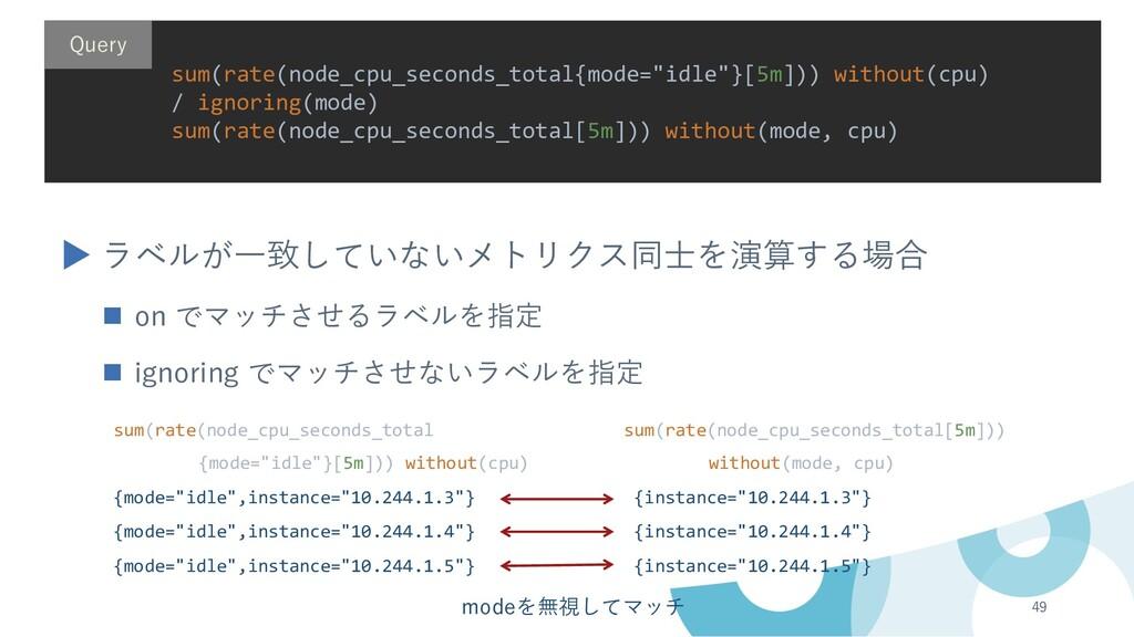 49 sum(rate(node_cpu_seconds_total sum(rate(nod...