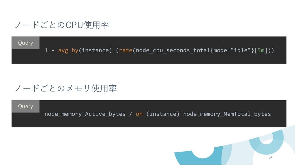 54 node_memory_Active_bytes / on (instance) nod...