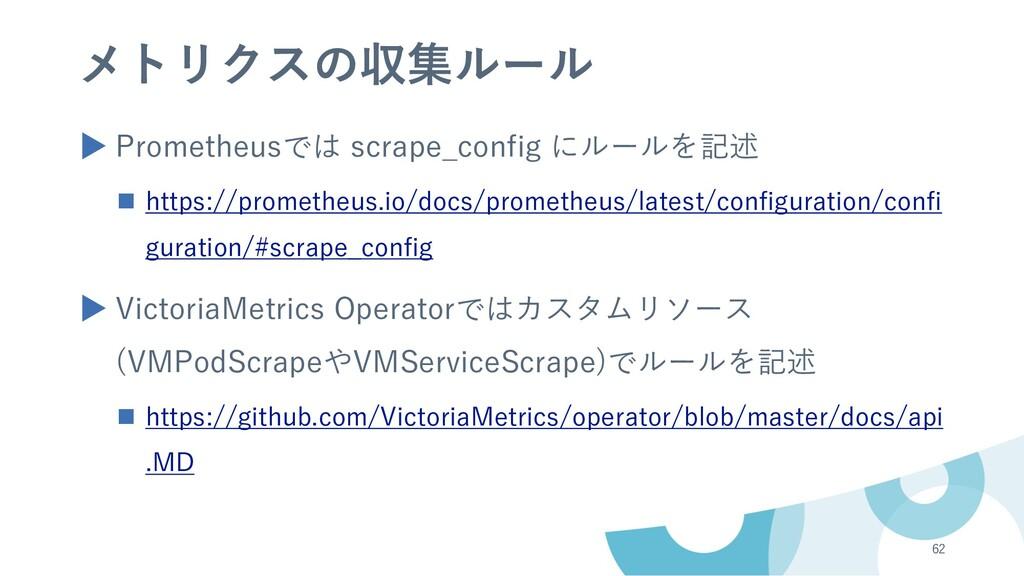 メトリクスの収集ルール ▶ Prometheusでは scrape_config にルールを記...