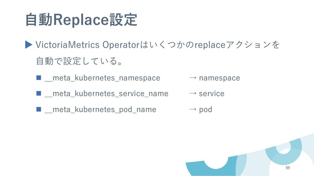 ⾃動Replace設定 ▶ VictoriaMetrics Operatorはいくつかのrep...