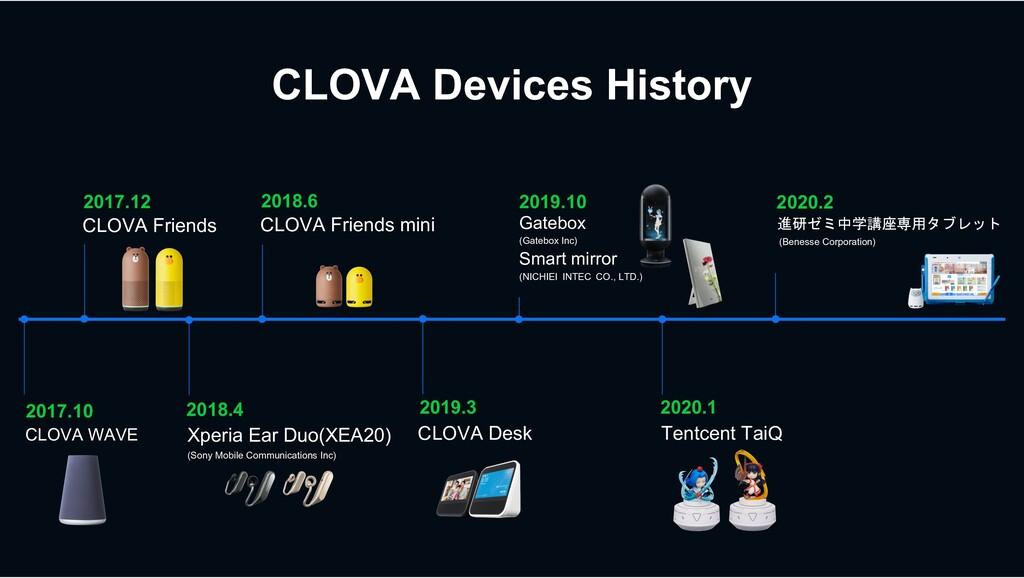 CLOVA Devices History 2020.1 Tentcent TaiQ 2019...