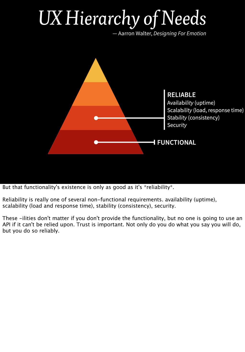 RELIABLE Availability (uptime) Scalability (loa...