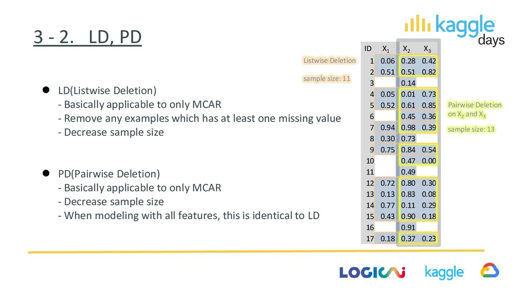 3 - 2. LD, PD  LD(Listwise Deletion) - Basical...