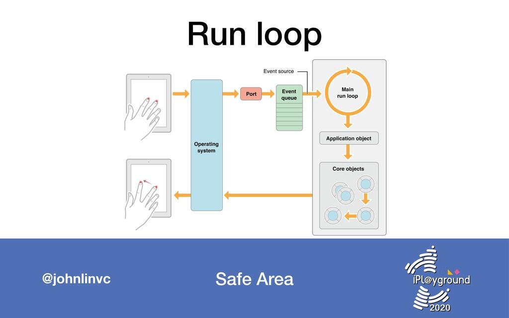 Safe Area @johnlinvc Run loop