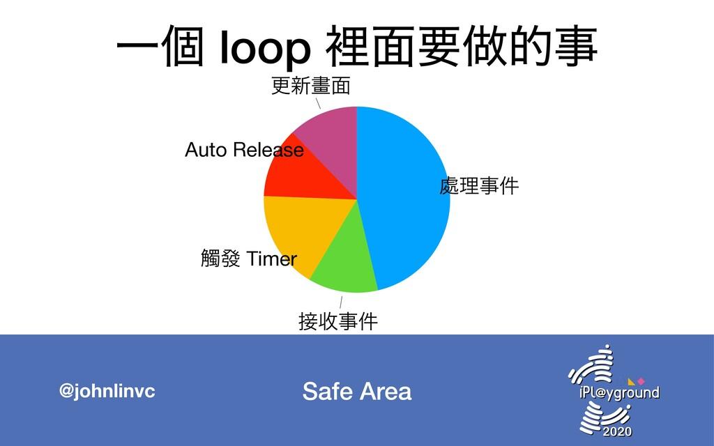 Safe Area @johnlinvc Ұݸ loop ཫ໘ཁ၏త ߋ৽ᙘ໘ Auto R...