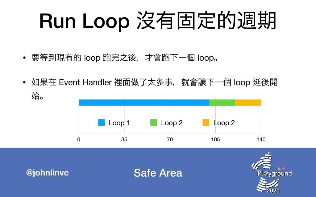 Safe Area @johnlinvc Run Loop ᔒ༗ݻఆతिظ • ཁ౸ݱ༗త ...