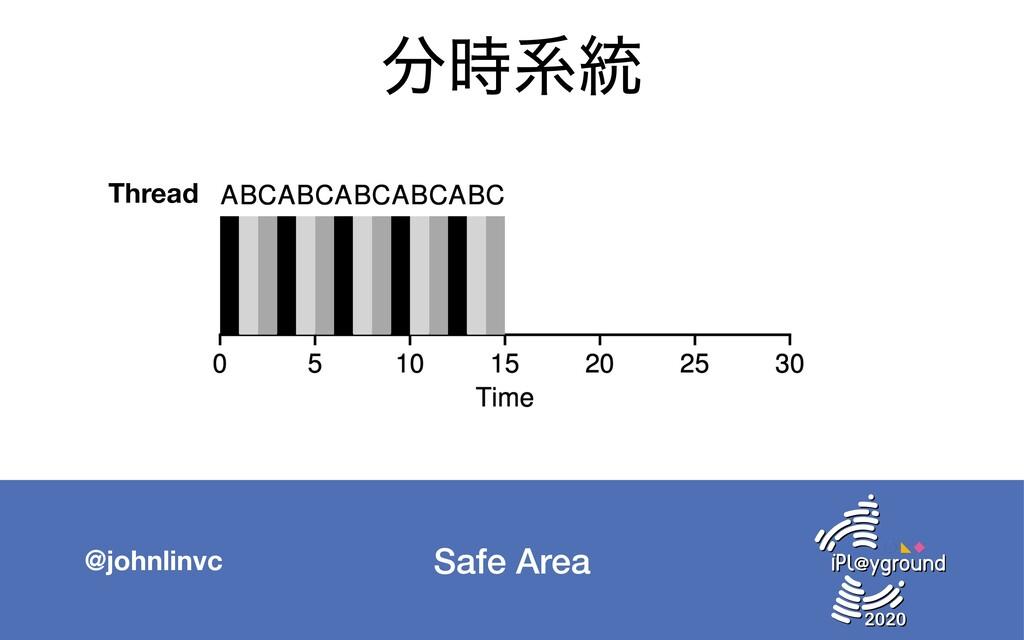 Safe Area @johnlinvc ܥ౷ Thread