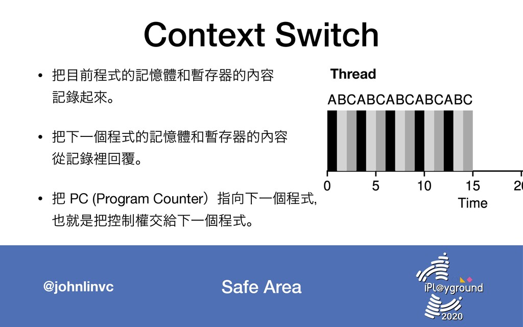 Safe Area @johnlinvc Context Switch • લఔࣜతهԱᱪ...
