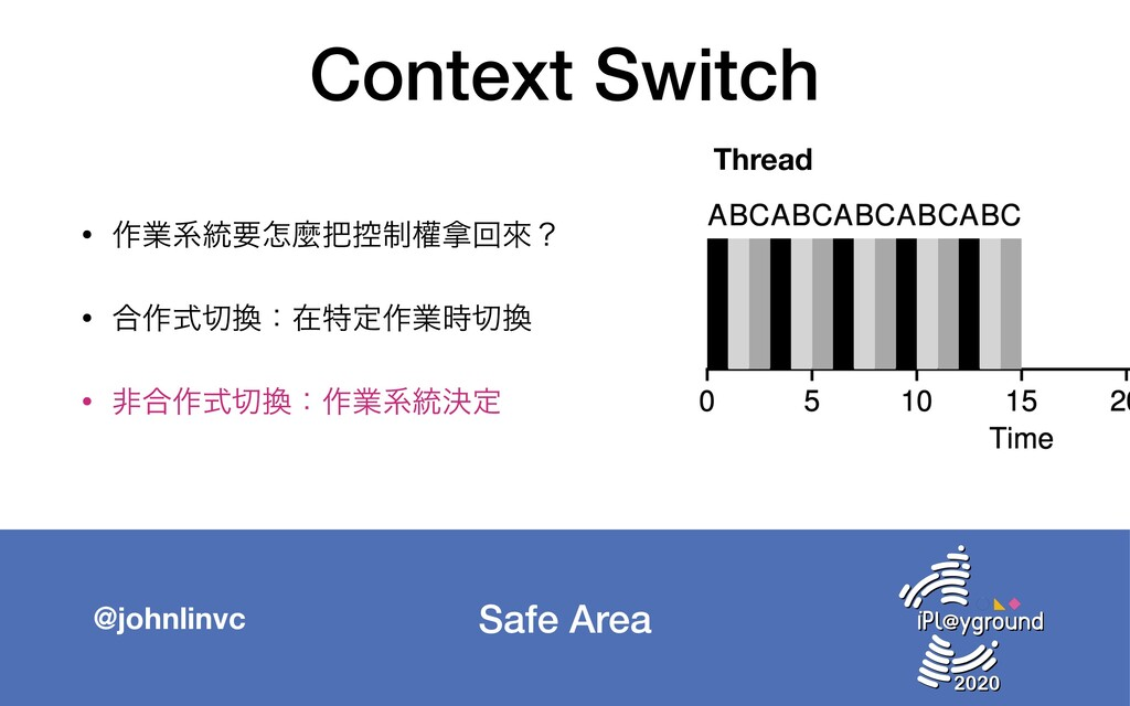 Safe Area @johnlinvc Context Switch • ࡞ۀܥ౷ཁዎኄ߇...