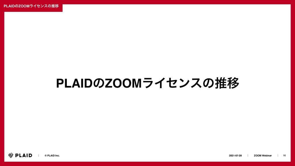 16 2021-07-28ɹɹʛɹɹZOOM Webinarɹɹʛɹ ɹɹʛɹɹ© PLAID...