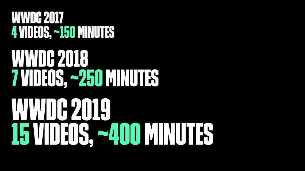 WWDC 2017 4 videos, ~150 minutes WWDC 2018 7 vi...