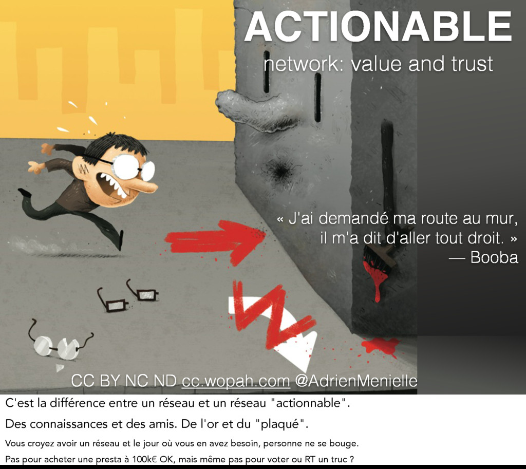 ACTIONABLE network: value and trust « J'ai dema...
