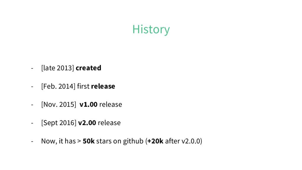 History - [late 2013] created - [Feb. 2014] fir...