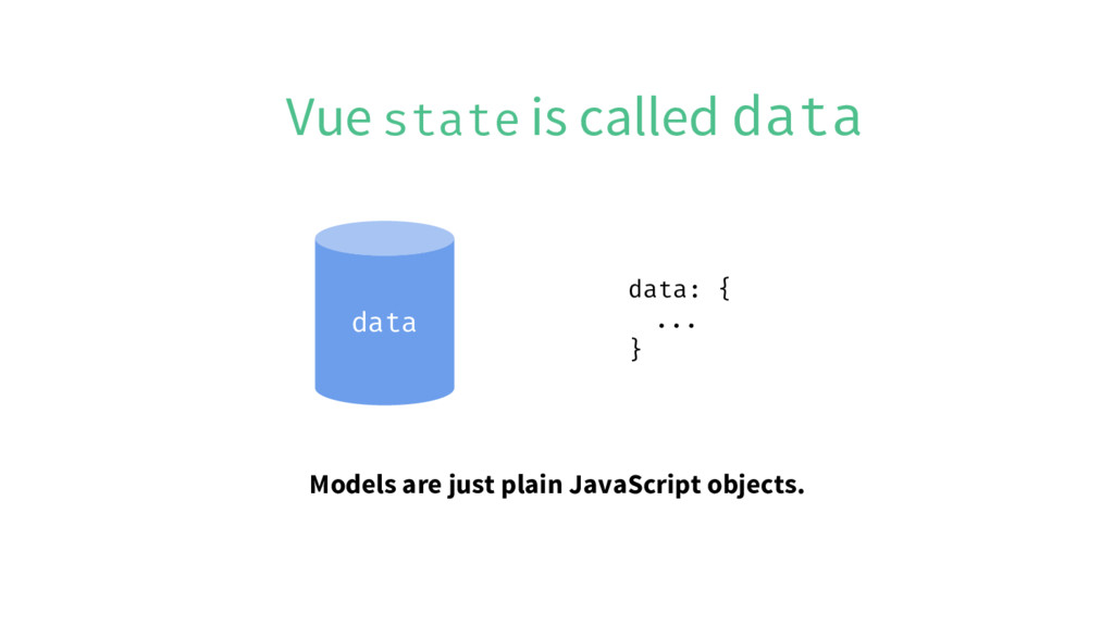 Vue state is called data data data: { ... } Mod...