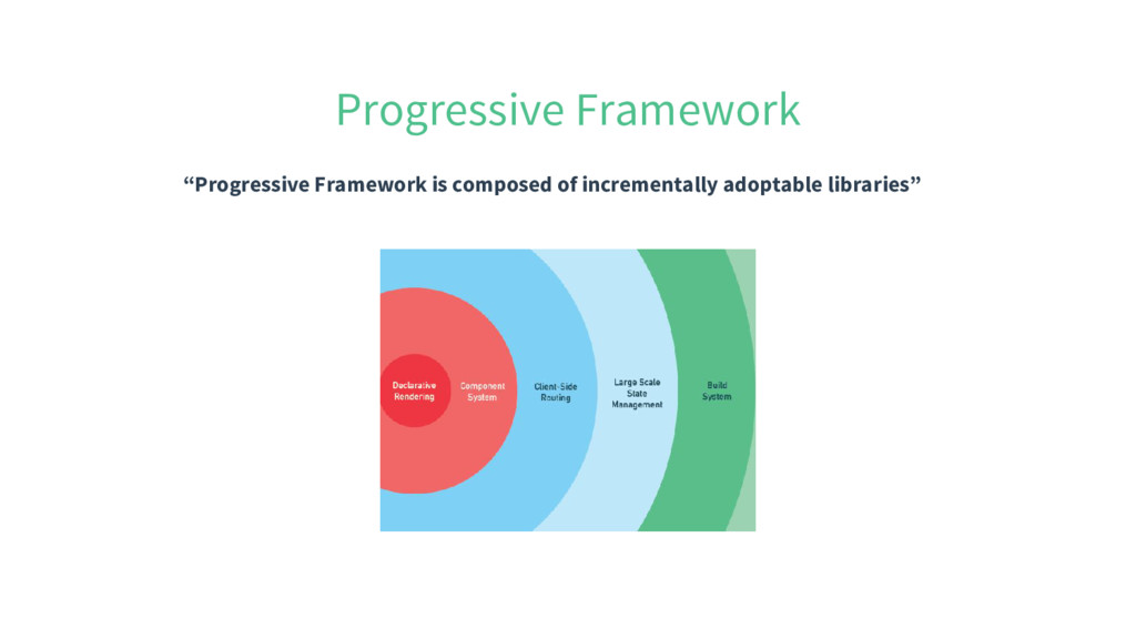 "Progressive Framework ""Progressive Framework is..."