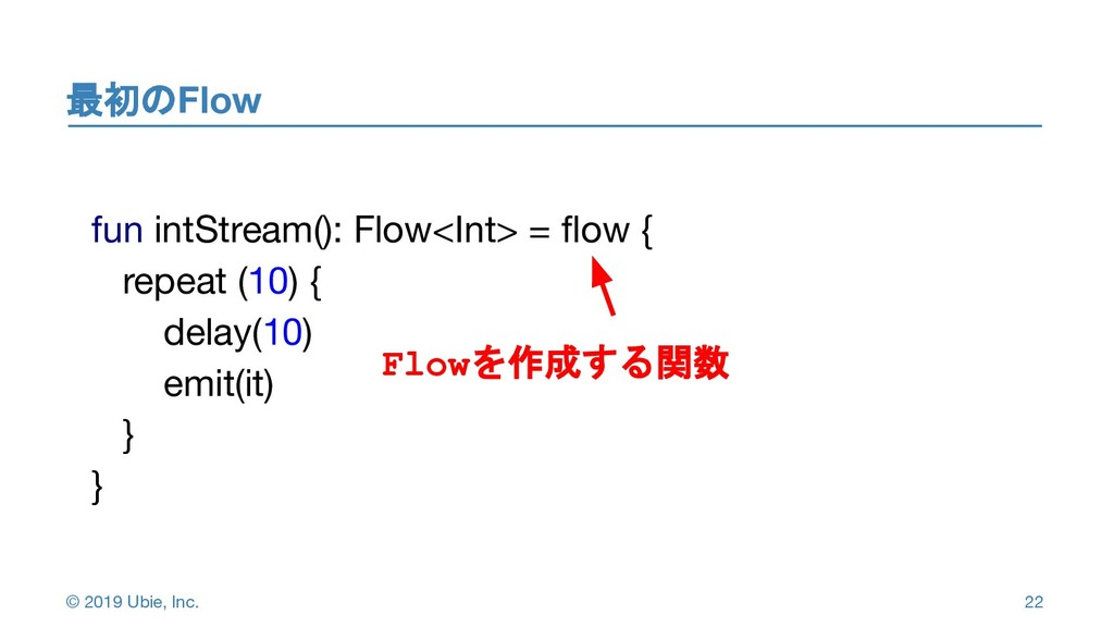 © 2019 Ubie, Inc. 最初のFlow 2 2 22 fun intStream(...