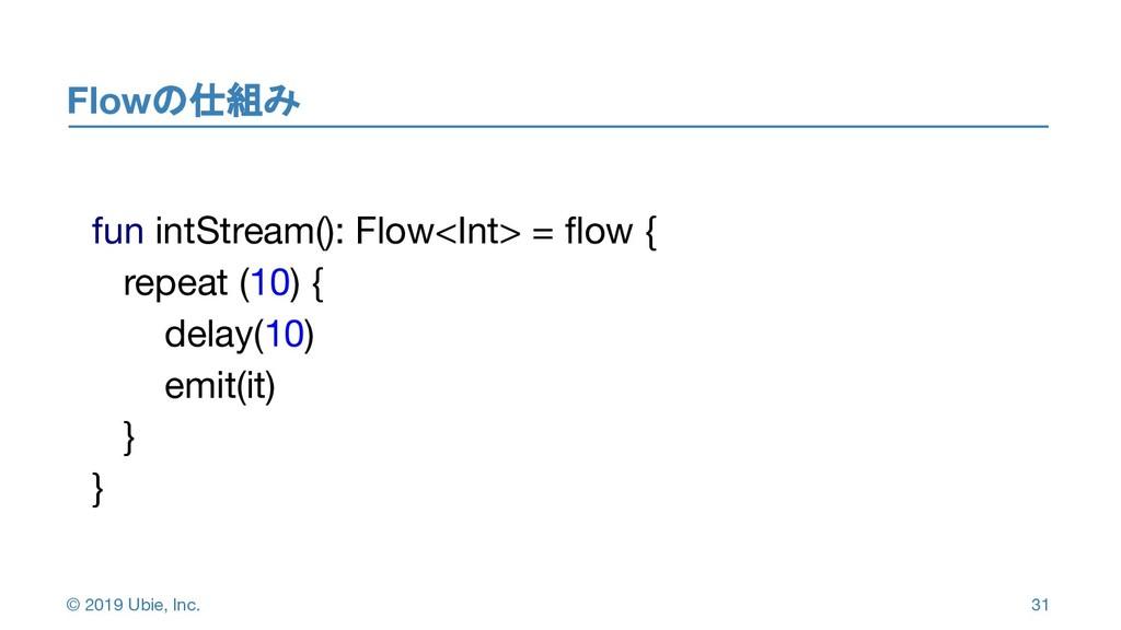 © 2019 Ubie, Inc. Flowの仕組み 3 1 31 fun intStream...