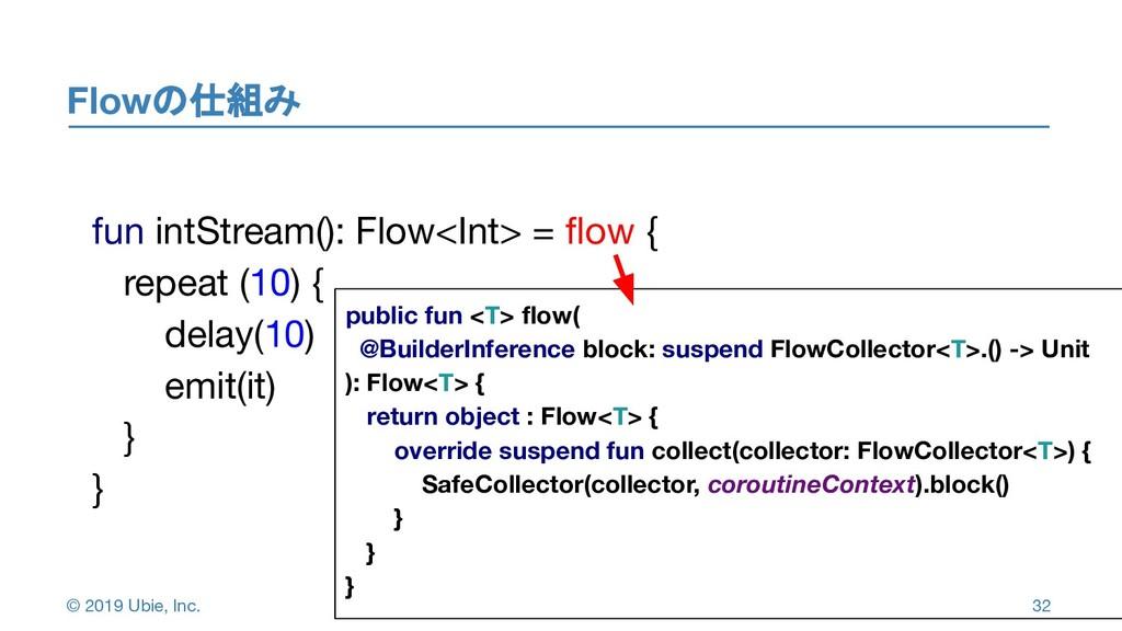 © 2019 Ubie, Inc. Flowの仕組み 3 2 32 fun intStream...