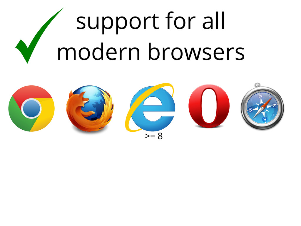support for all modern browsers >= 8
