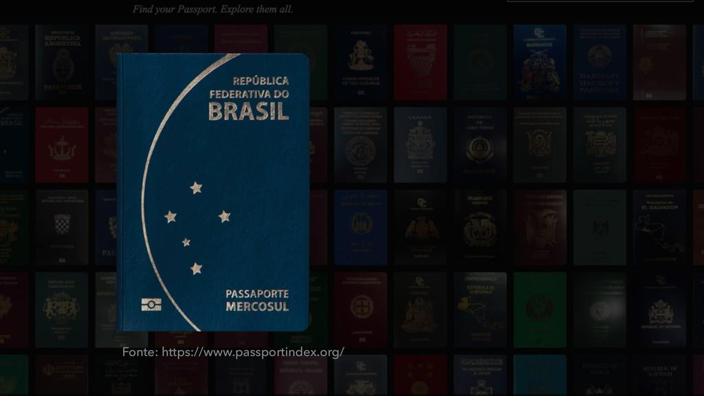 Fonte: https://www.passportindex.org/