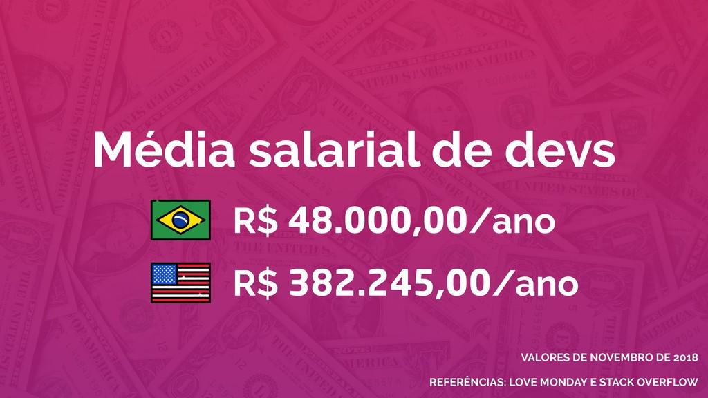 Média salarial de devs R$ 48.000,00/ano R$ 382....