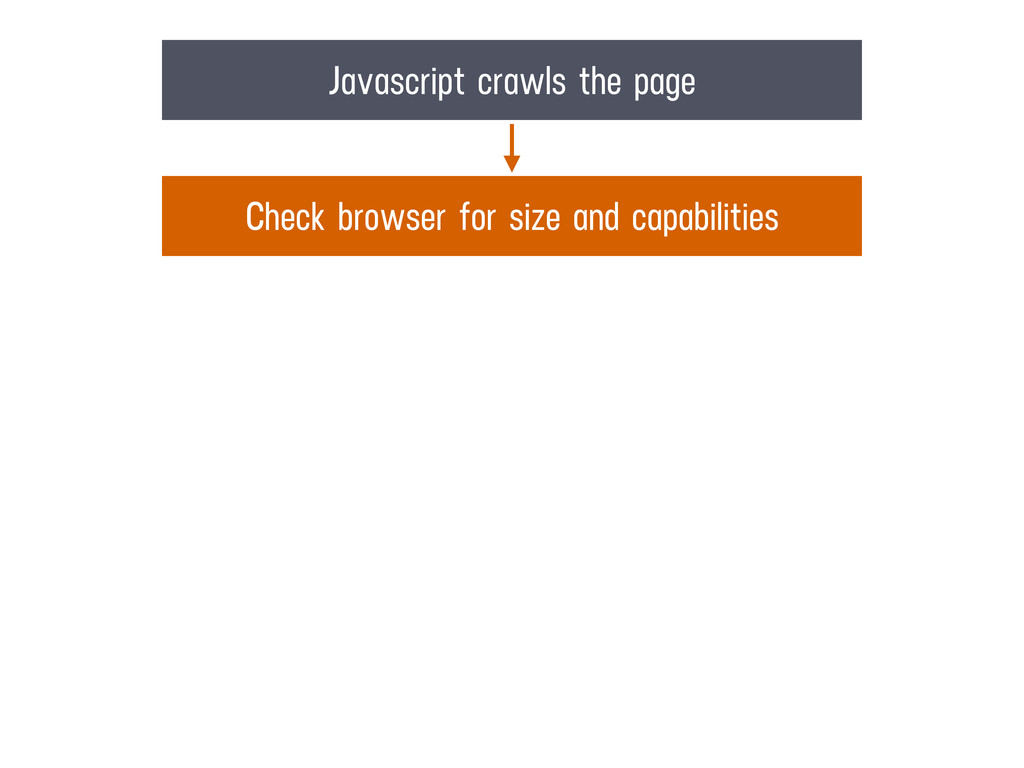 Javascript crawls the page Check browser for si...