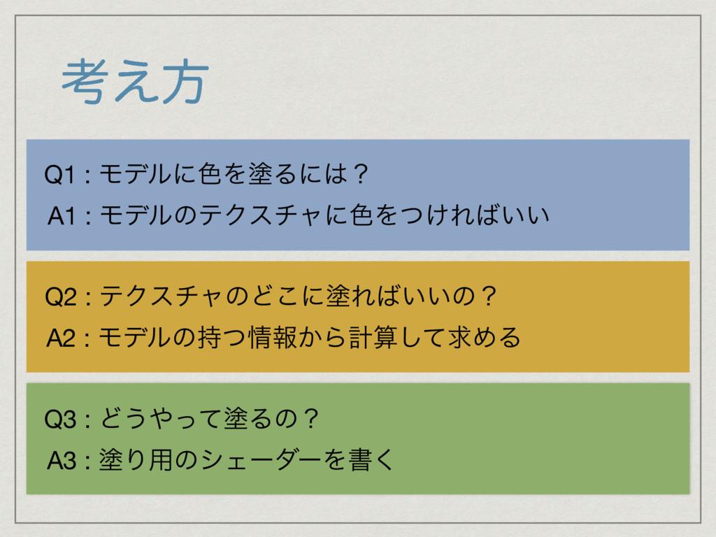ߟ͑ํ Q1 : Ϟσϧʹ৭ΛృΔʹʁ A1 : ϞσϧͷςΫενϟʹ৭Λ͚ͭΕ͍͍ Q2...