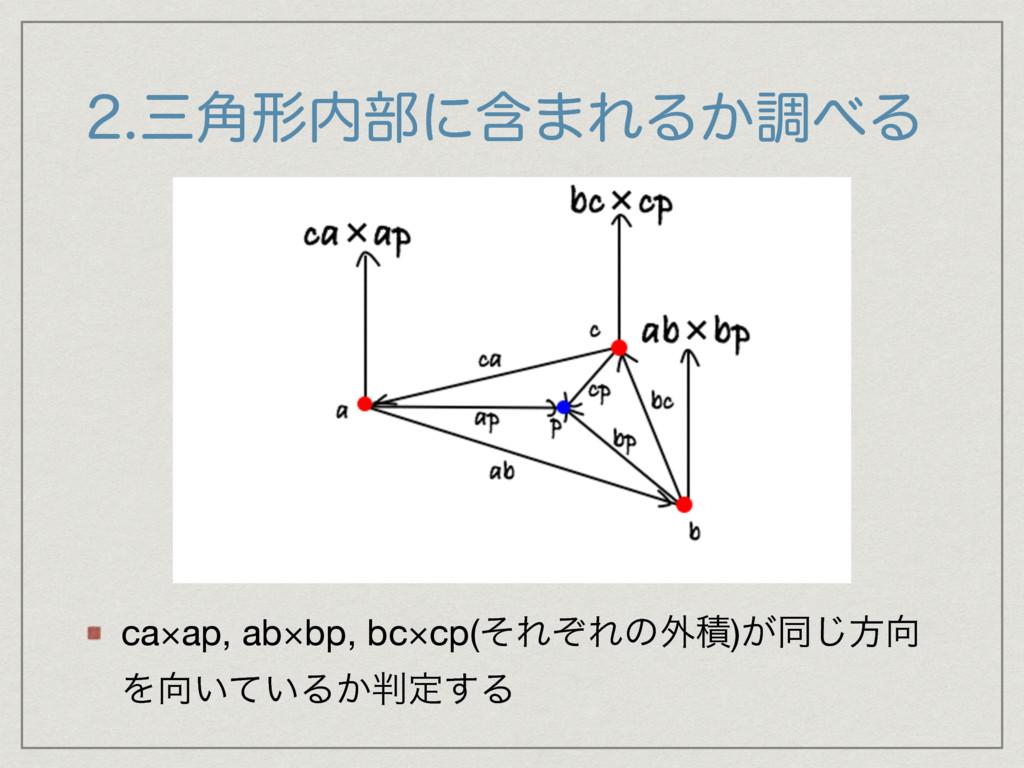 ֯ܗ෦ʹؚ·ΕΔ͔ௐΔ ca×ap, ab×bp, bc×cp(ͦΕͧΕͷ֎ੵ)͕ಉ...