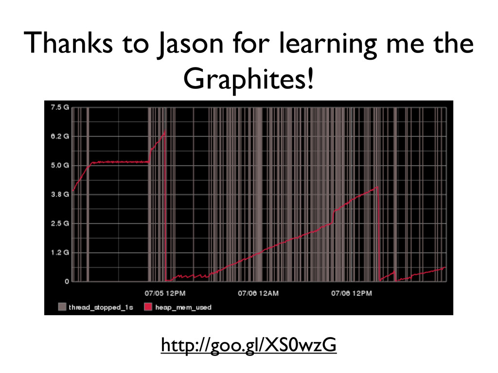 Thanks to Jason for learning me the Graphites! ...