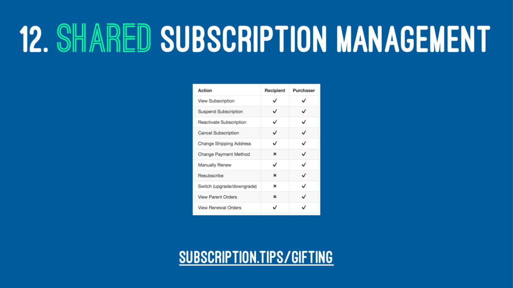 12. SHARED SUBSCRIPTION MANAGEMENT SUBSCRIPTION...