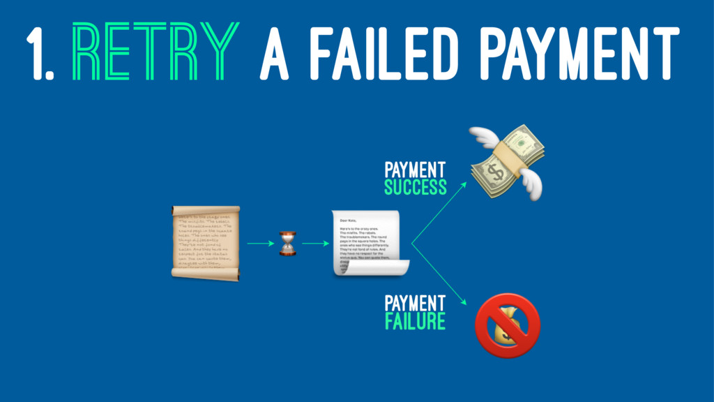 1. RETRY A FAILED PAYMENT