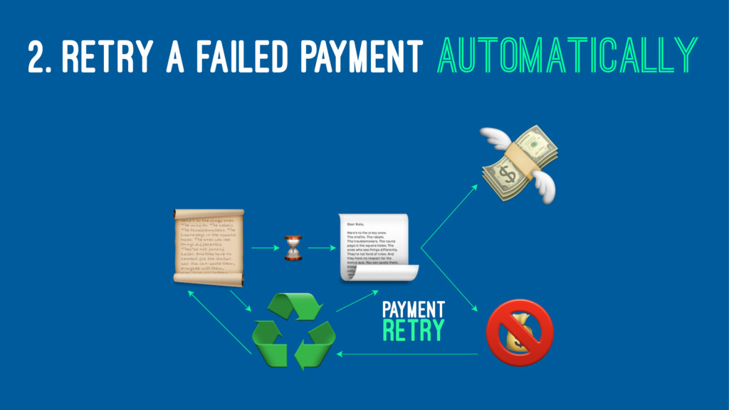 2. RETRY A FAILED PAYMENT AUTOMATICALLY
