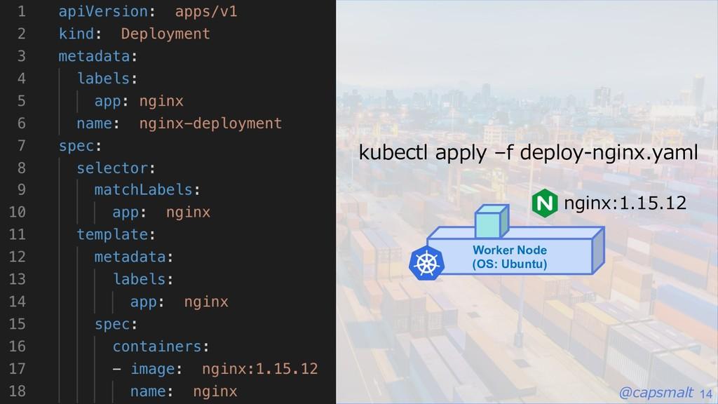 @capsmalt 14 Worker Node (OS: Ubuntu) kubectl a...