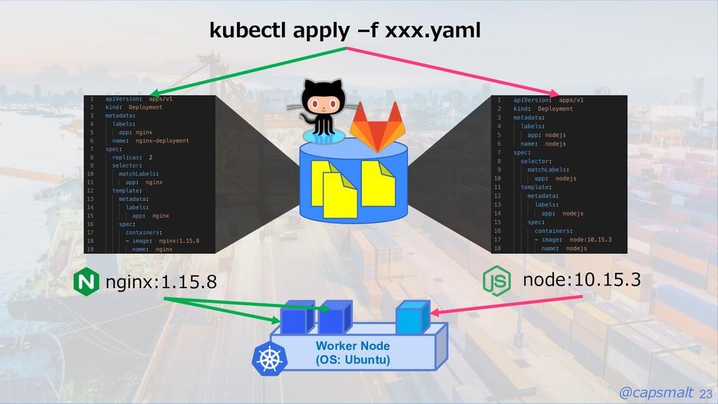 @capsmalt 23 Worker Node (OS: Ubuntu) nginx:1.1...