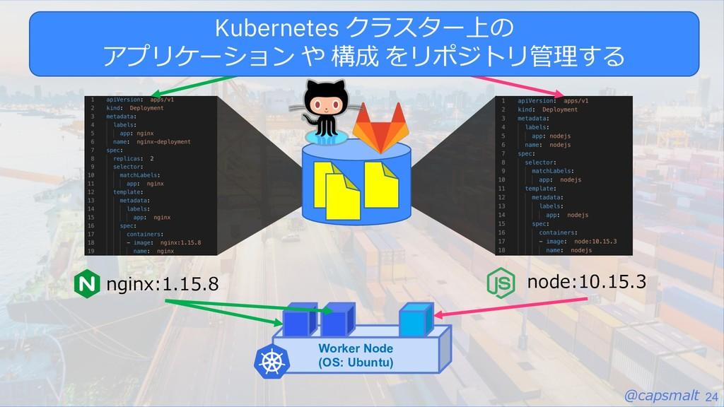 @capsmalt 24 Worker Node (OS: Ubuntu) nginx:1.1...